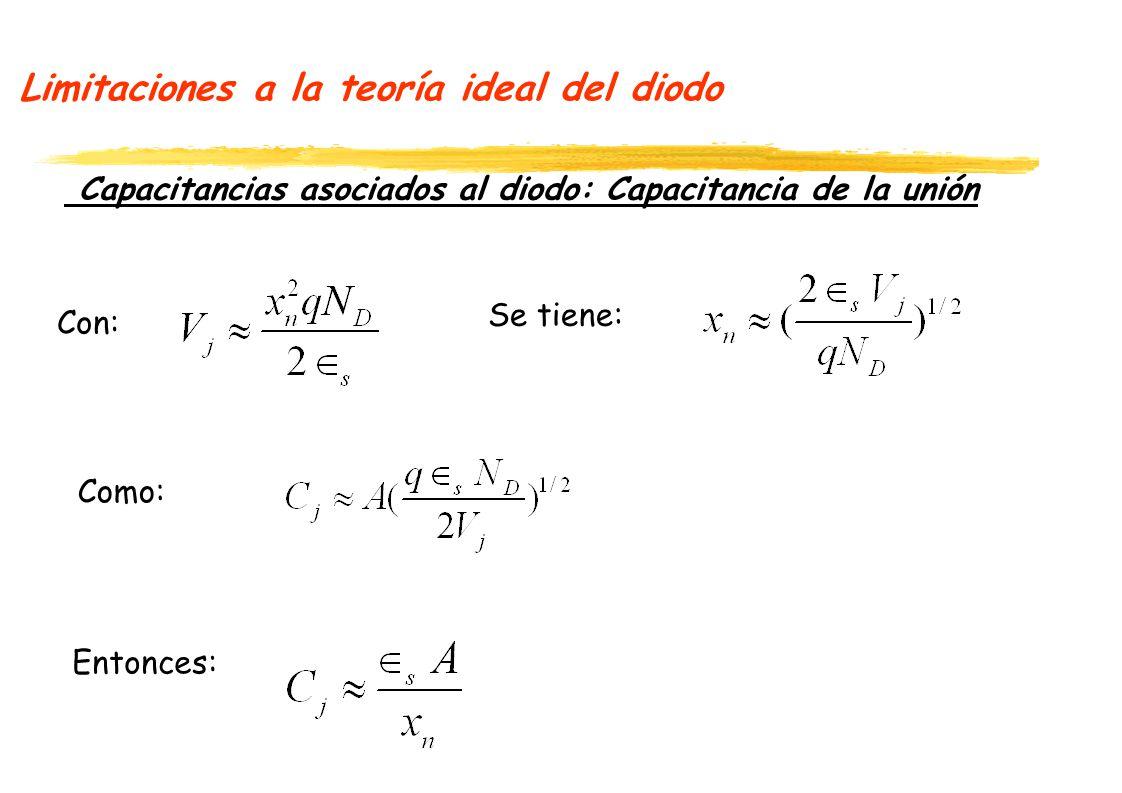 Limitaciones a la teoría ideal del diodo Capacitancias asociados al diodo: Capacitancia de la unión Con: Se tiene: Entonces: Como: