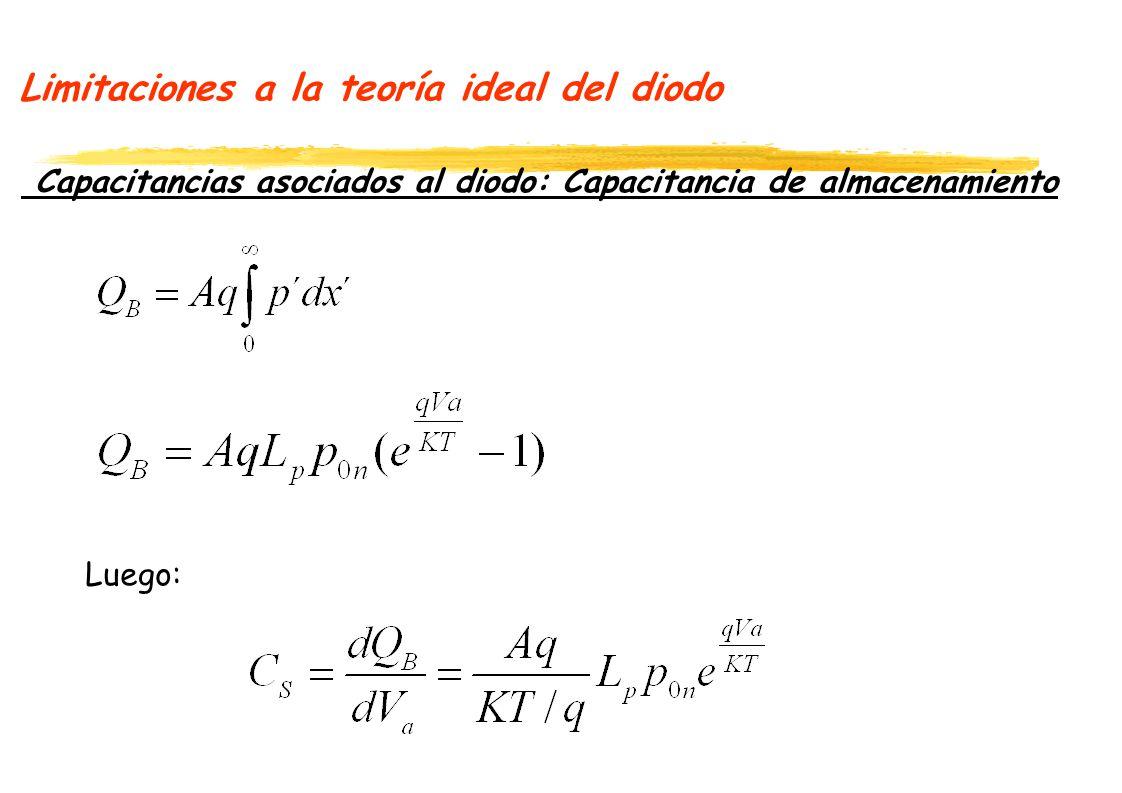 Limitaciones a la teoría ideal del diodo Capacitancias asociados al diodo: Capacitancia de almacenamiento Luego: