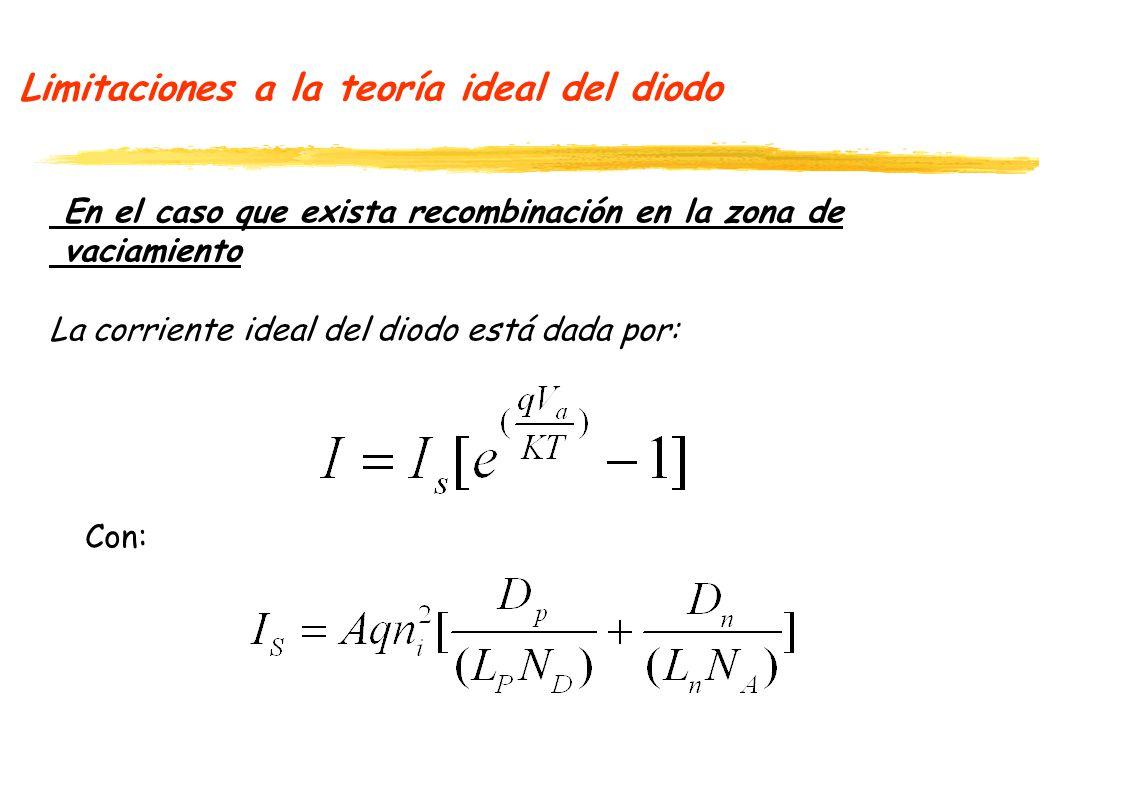 Limitaciones a la teoría ideal del diodo En el caso que exista recombinación en la zona de vaciamiento La corriente ideal del diodo está dada por: Con