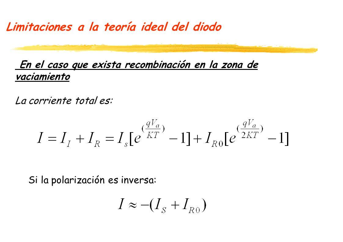Limitaciones a la teoría ideal del diodo En el caso que exista recombinación en la zona de vaciamiento La corriente total es: Si la polarización es in