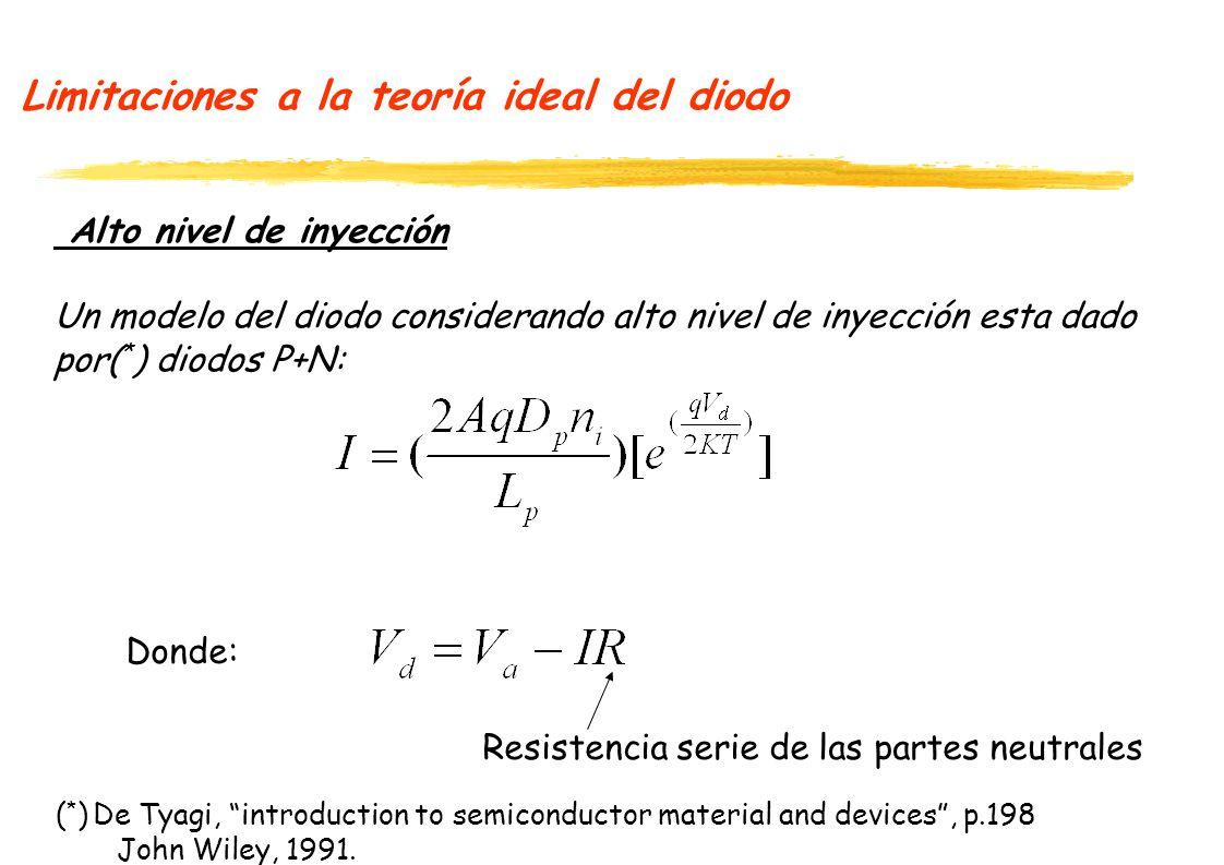 Limitaciones a la teoría ideal del diodo Alto nivel de inyección Un modelo del diodo considerando alto nivel de inyección esta dado por( * ) diodos P+