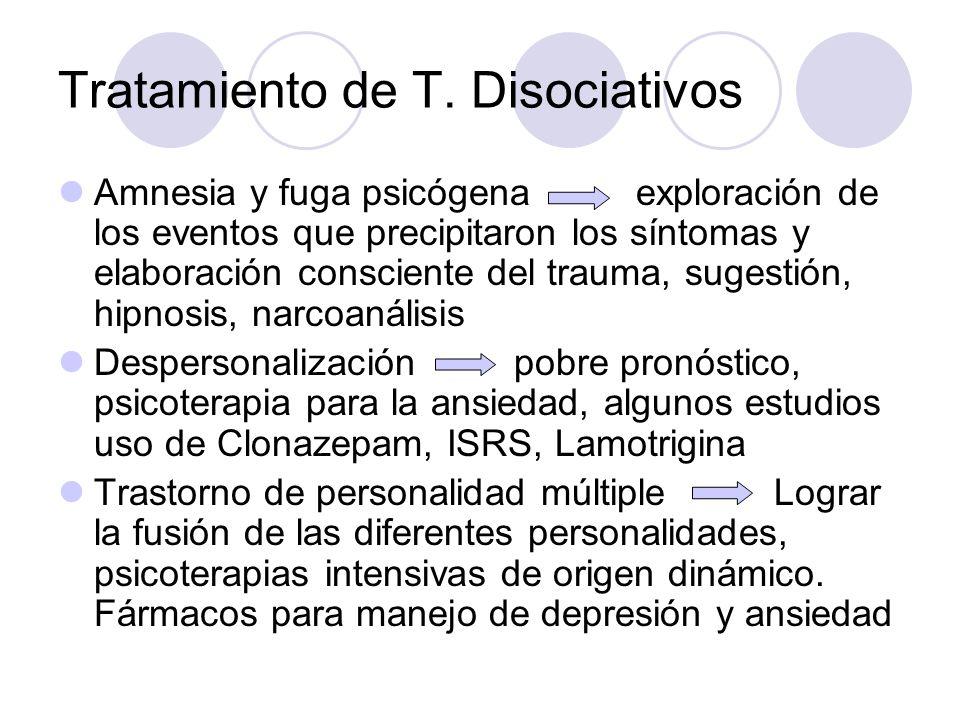 Tratamiento de T. Disociativos Amnesia y fuga psicógena exploración de los eventos que precipitaron los síntomas y elaboración consciente del trauma,
