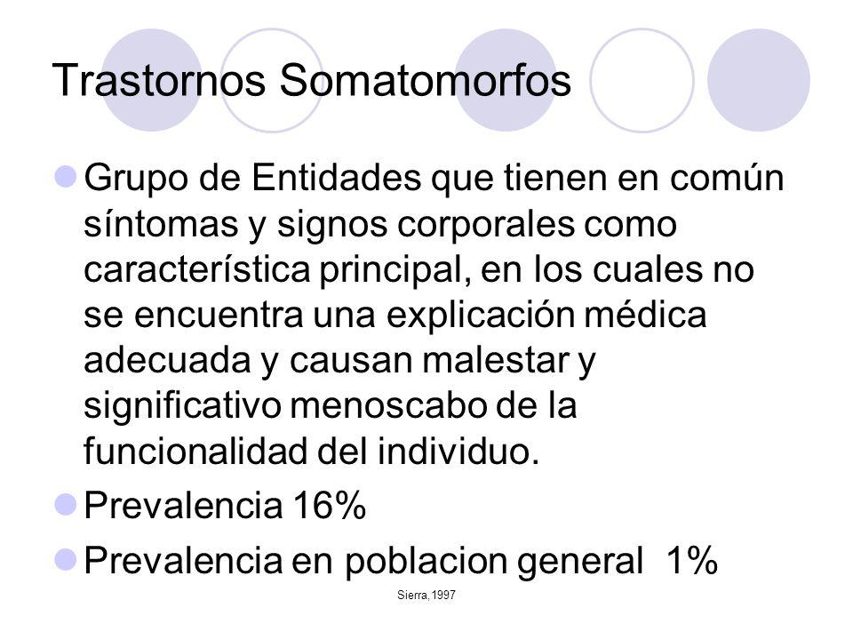 Sierra,1997 Trastornos Somatomorfos Grupo de Entidades que tienen en común síntomas y signos corporales como característica principal, en los cuales n