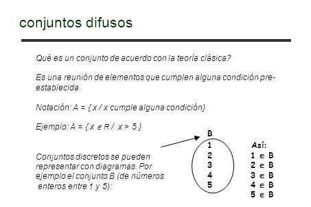 Qué es un conjunto de acuerdo con la teoría clásica? Es una reunión de elementos que cumplen alguna condición pre- establecida. Notación: A = { x / x