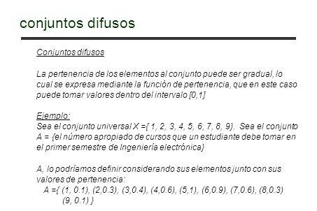 Conjuntos difusos La pertenencia de los elementos al conjunto puede ser gradual, lo cual se expresa mediante la función de pertenencia, que en este caso puede tomar valores dentro del intervalo [0,1] Ejemplo: Sea el conjunto universal X ={ 1, 2, 3, 4, 5, 6, 7, 8, 9}.