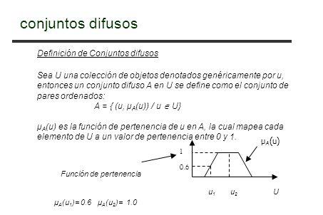 Definición de Conjuntos difusos Sea U una colección de objetos denotados genéricamente por u, entonces un conjunto difuso A en U se define como el conjunto de pares ordenados: A = { (u, μ A (u)) / u U} μ A (u) es la función de pertenencia de u en A, la cual mapea cada elemento de U a un valor de pertenencia entre 0 y 1.