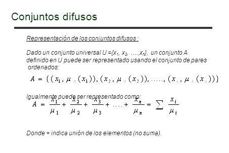 Representación de los conjuntos difusos : Dado un conjunto universal U ={x 1, x 2, ….,x n }, un conjunto A definido en U puede ser representado usando el conjunto de pares ordenados: Igualmente puede ser representado como: Donde + indica unión de los elementos (no suma).