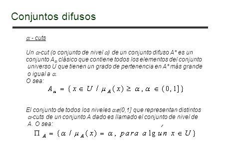 - cuts Un -cut (o conjunto de nivel ) de un conjunto difuso A* es un conjunto A clásico que contiene todos los elementos del conjunto universo U que tienen un grado de pertenencia en A* más grande o igual a.