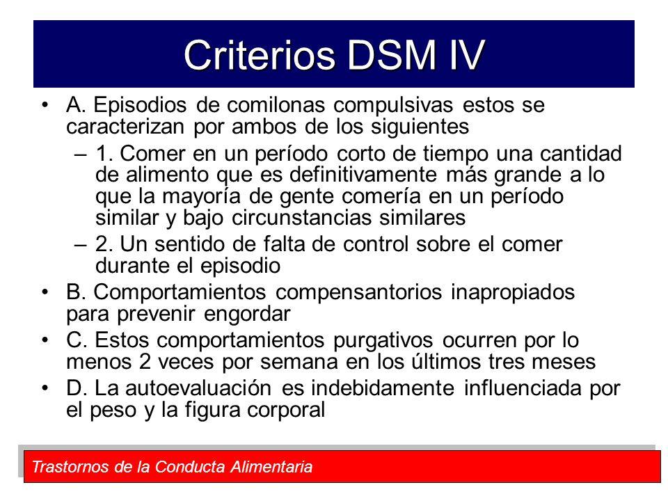 Trastornos de la Conducta Alimentaria Criterios DSM IV A. Episodios de comilonas compulsivas estos se caracterizan por ambos de los siguientes –1. Com