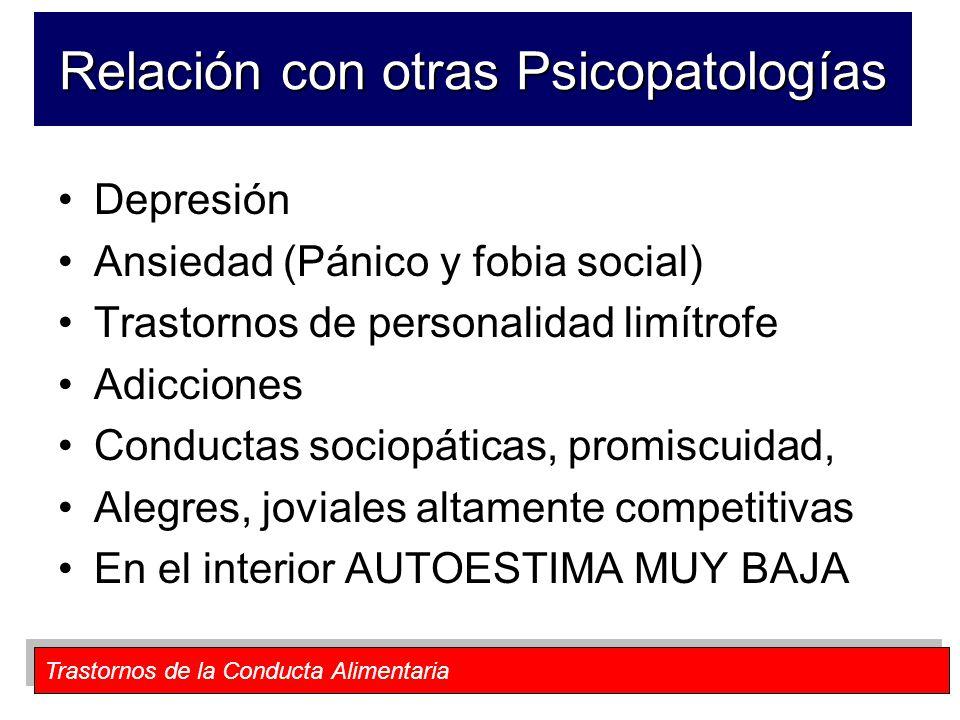 Trastornos de la Conducta Alimentaria Relación con otras Psicopatologías Depresión Ansiedad (Pánico y fobia social) Trastornos de personalidad limítro
