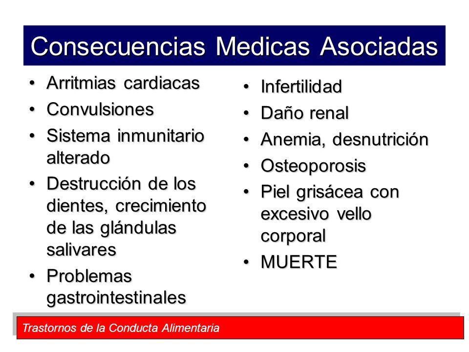Trastornos de la Conducta Alimentaria Consecuencias Medicas Asociadas Arritmias cardiacasArritmias cardiacas ConvulsionesConvulsiones Sistema inmunita