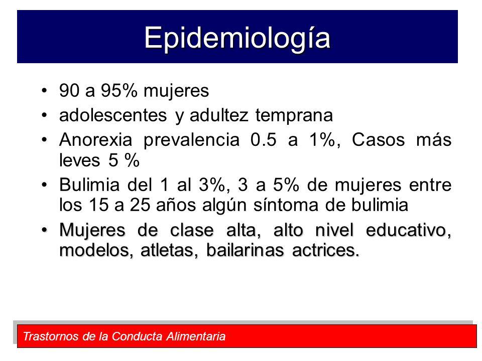 Trastornos de la Conducta Alimentaria Epidemiología 90 a 95% mujeres adolescentes y adultez temprana Anorexia prevalencia 0.5 a 1%, Casos más leves 5