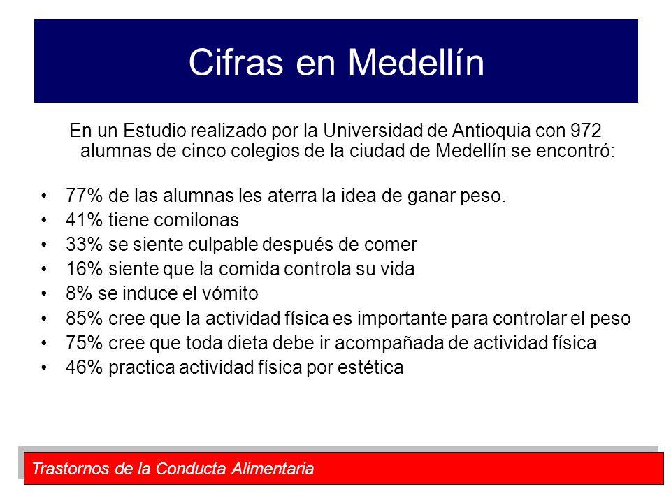 Trastornos de la Conducta Alimentaria Cifras en Medellín En un Estudio realizado por la Universidad de Antioquia con 972 alumnas de cinco colegios de