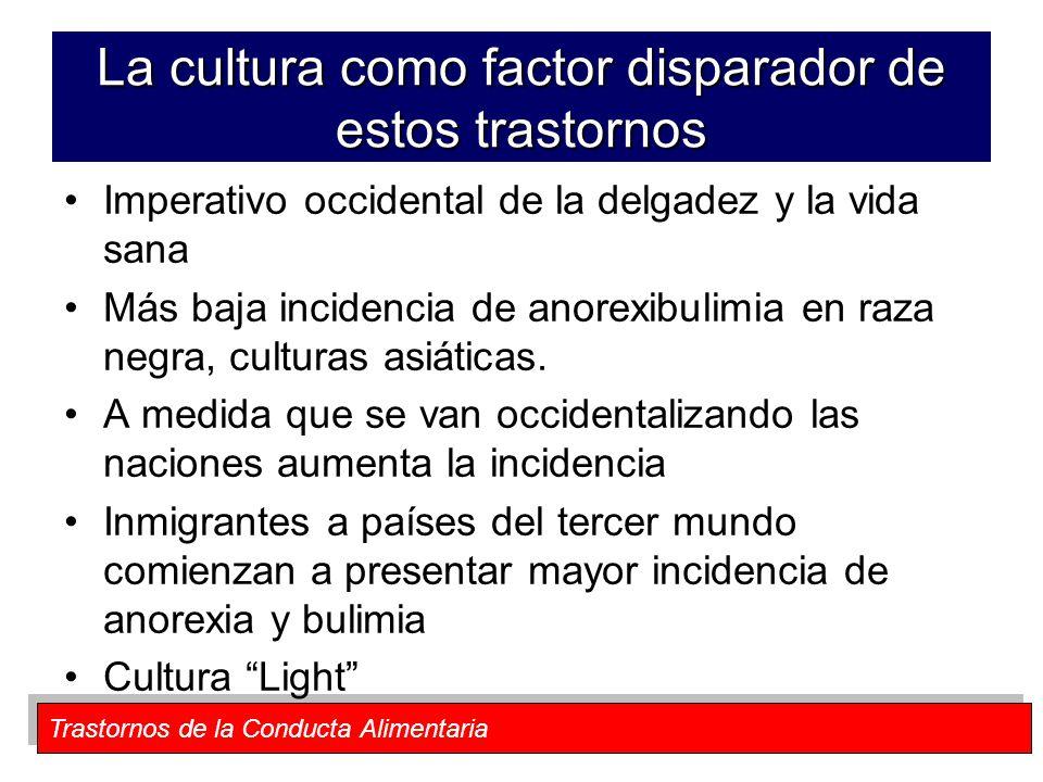 Trastornos de la Conducta Alimentaria La cultura como factor disparador de estos trastornos Imperativo occidental de la delgadez y la vida sana Más ba