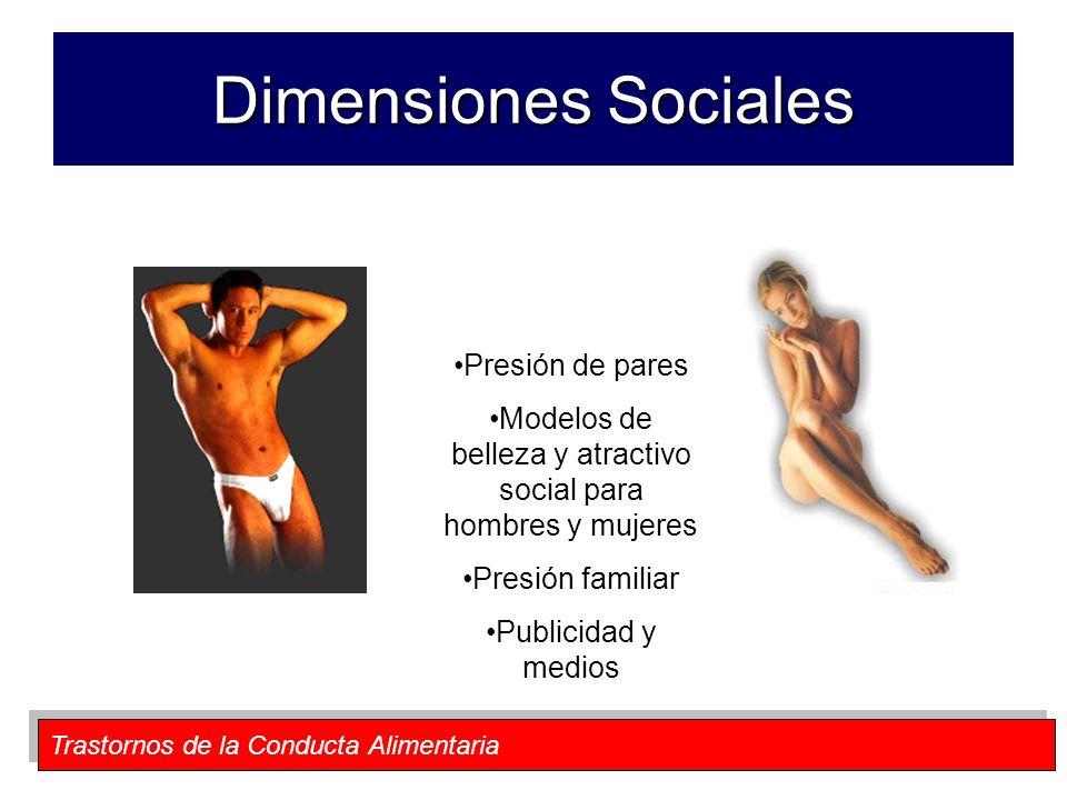 Trastornos de la Conducta Alimentaria Dimensiones Sociales Presión de pares Modelos de belleza y atractivo social para hombres y mujeres Presión famil