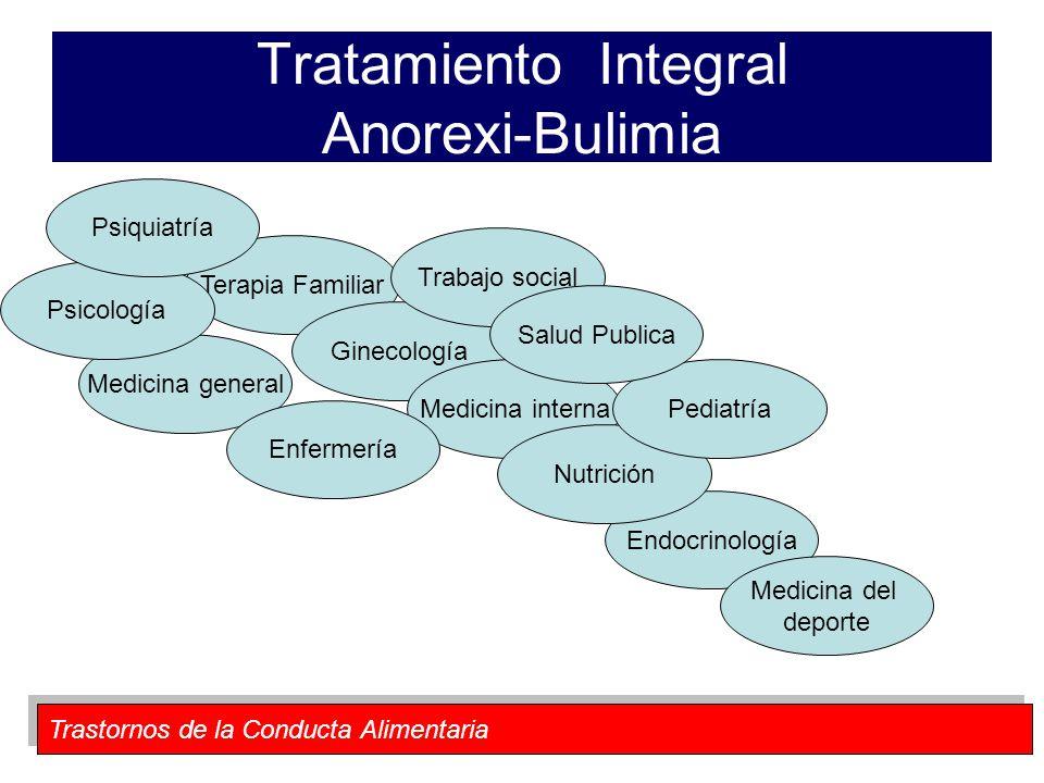 Trastornos de la Conducta Alimentaria Tratamiento Integral Anorexi-Bulimia Terapia Familiar Medicina general Endocrinología Ginecología Psicología Psi