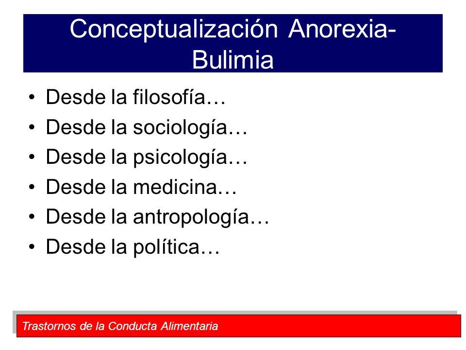 Trastornos de la Conducta Alimentaria Conceptualización Anorexia- Bulimia Desde la filosofía… Desde la sociología… Desde la psicología… Desde la medic