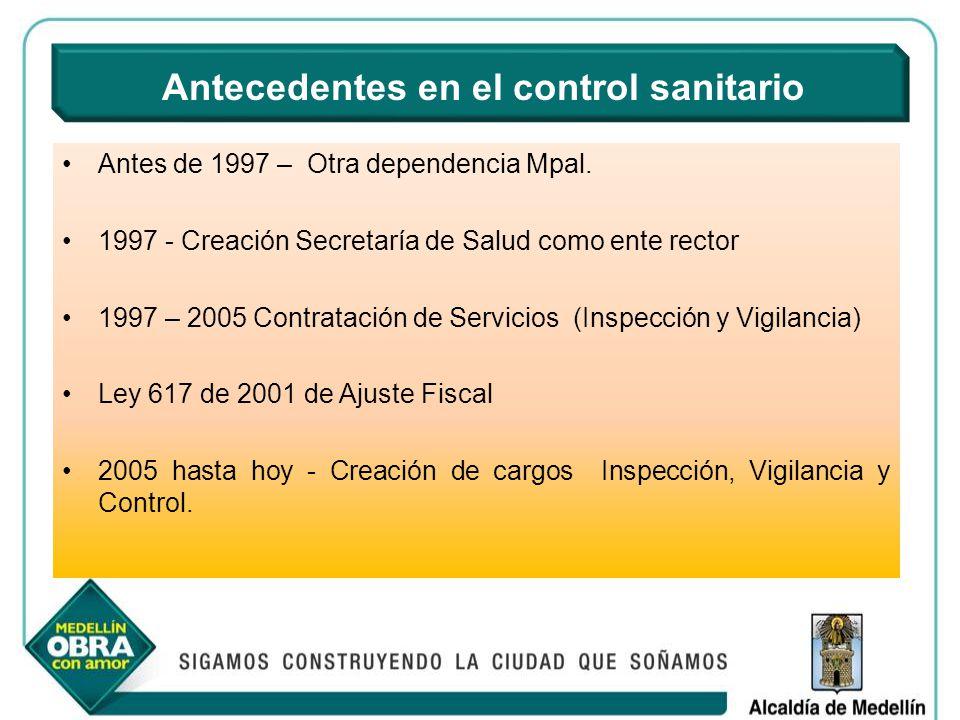 Antes de 1997 – Otra dependencia Mpal. 1997 - Creación Secretaría de Salud como ente rector 1997 – 2005 Contratación de Servicios (Inspección y Vigila