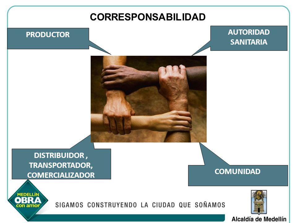 CORRESPONSABILI DAD COMUNIDAD PRODUCTOR DISTRIBUIDOR, TRANSPORTADOR, COMERCIALIZADOR AUTORIDAD SANITARIA CORRESPONSABILIDAD
