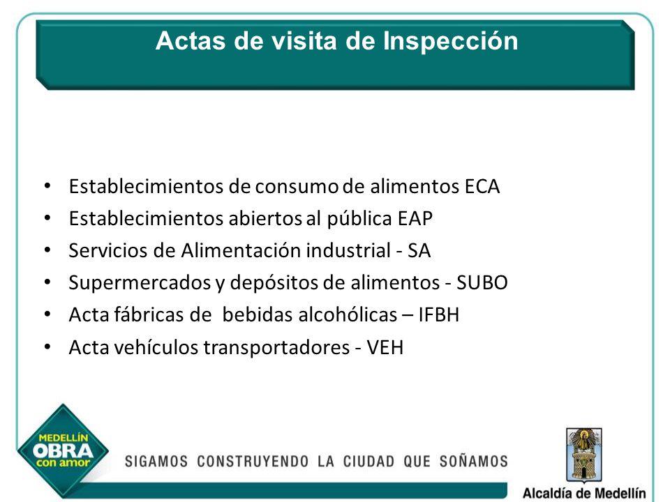 Establecimientos de consumo de alimentos ECA Establecimientos abiertos al pública EAP Servicios de Alimentación industrial - SA Supermercados y depósi