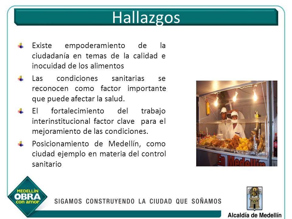 Existe empoderamiento de la ciudadanía en temas de la calidad e inocuidad de los alimentos Las condiciones sanitarias se reconocen como factor importa