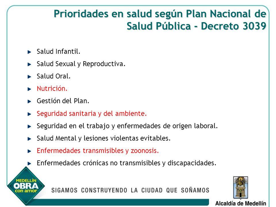 Salud Infantil. Salud Sexual y Reproductiva. Salud Oral. Nutrición. Gestión del Plan. Seguridad sanitaria y del ambiente. Seguridad en el trabajo y en
