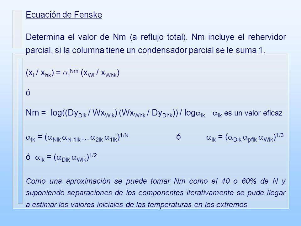Ecuación de Fenske Determina el valor de Nm (a reflujo total).