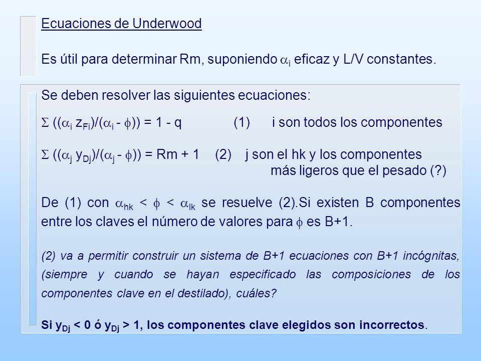 Ecuaciones de Underwood Es útil para determinar Rm, suponiendo i eficaz y L/V constantes.