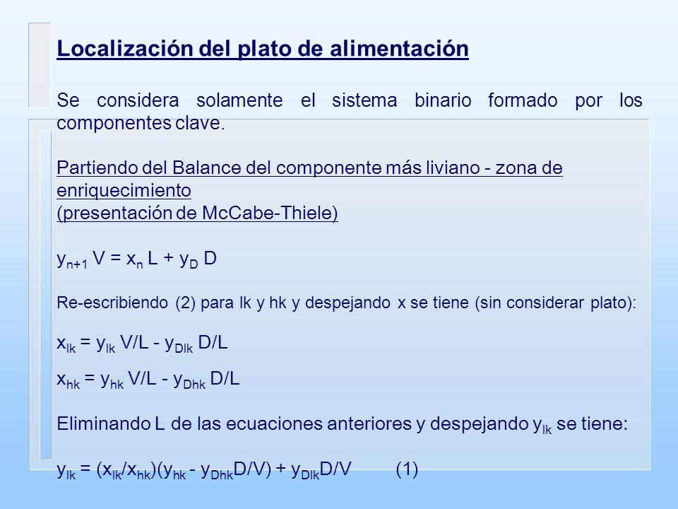 Localización del plato de alimentación Se considera solamente el sistema binario formado por los componentes clave.