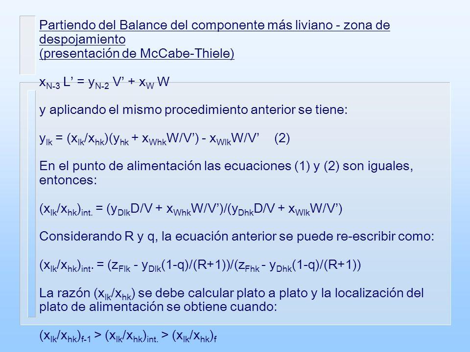Partiendo del Balance del componente más liviano - zona de despojamiento (presentación de McCabe-Thiele) x N-3 L = y N-2 V + x W W y aplicando el mismo procedimiento anterior se tiene: y lk = (x lk /x hk )(y hk + x Whk W/V) - x Wlk W/V(2) En el punto de alimentación las ecuaciones (1) y (2) son iguales, entonces: (x lk /x hk ) int.