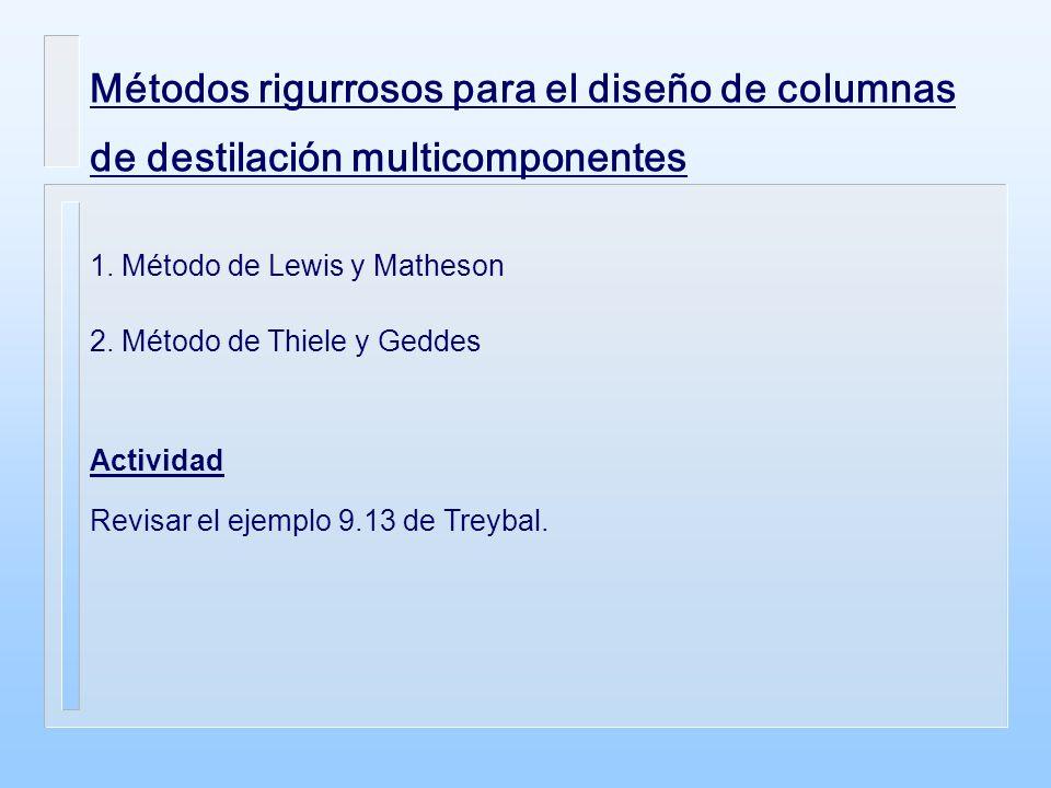 Métodos rigurrosos para el diseño de columnas de destilación multicomponentes 1.