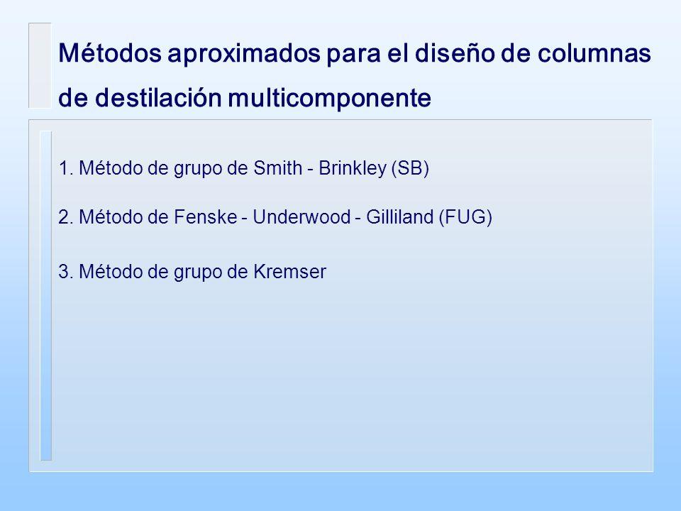 Métodos aproximados para el diseño de columnas de destilación multicomponente 1.