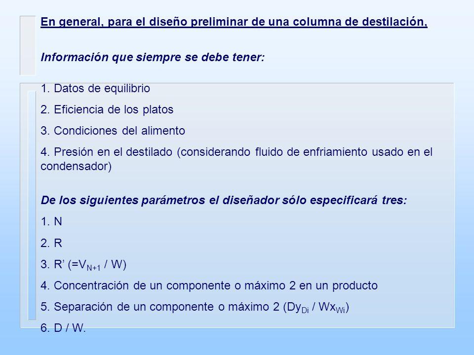 En general, para el diseño preliminar de una columna de destilación, Información que siempre se debe tener: 1.