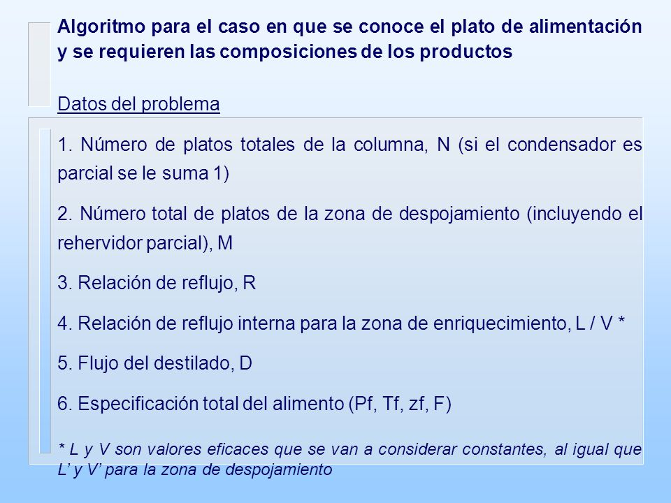 Algoritmo para el caso en que se conoce el plato de alimentación y se requieren las composiciones de los productos Datos del problema 1.