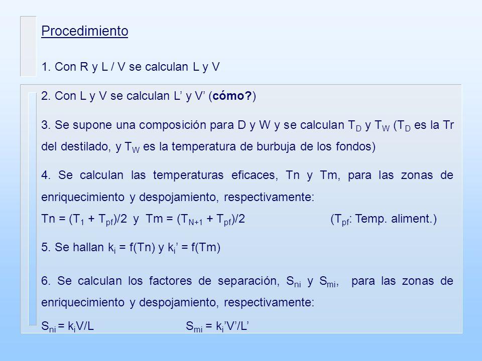 Procedimiento 1.Con R y L / V se calculan L y V 2.