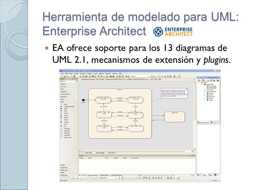Herramienta de modelado para UML: Enterprise Architect EA ofrece soporte para los 13 diagramas de UML 2.1, mecanismos de extensión y plugins.