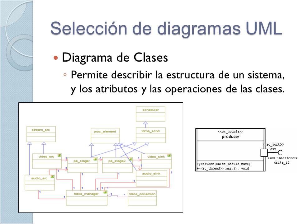 Selección de diagramas UML Diagrama de Clases Permite describir la estructura de un sistema, y los atributos y las operaciones de las clases.