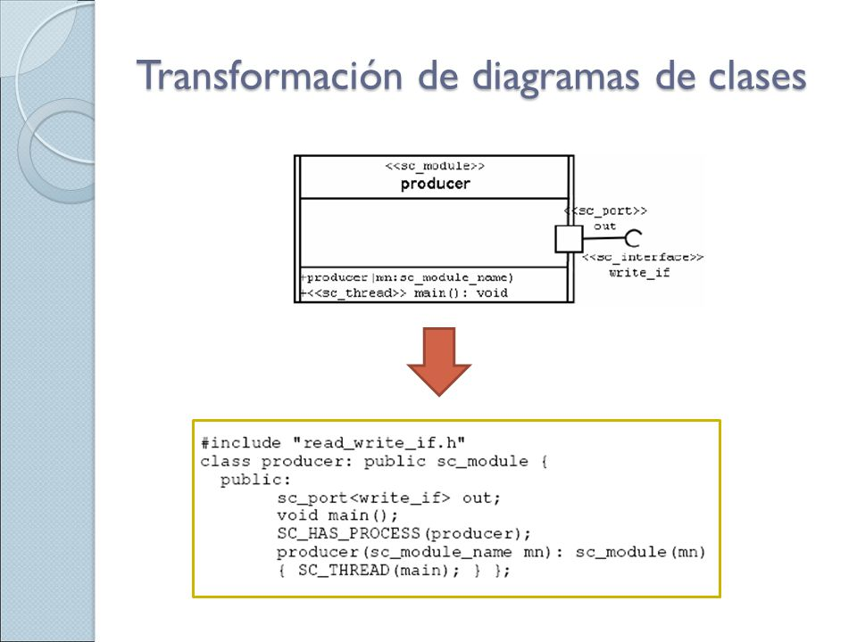 Transformación de diagramas de clases