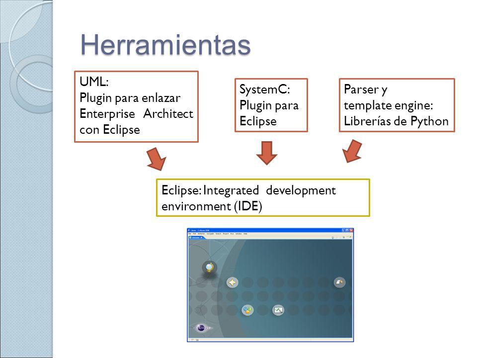 Herramientas Eclipse: Integrated development environment (IDE) UML: Plugin para enlazar Enterprise Architect con Eclipse SystemC: Plugin para Eclipse
