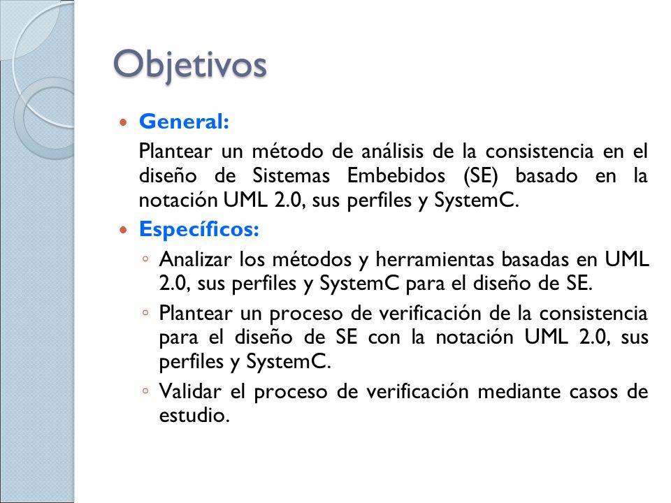 Objetivos General: Plantear un método de análisis de la consistencia en el diseño de Sistemas Embebidos (SE) basado en la notación UML 2.0, sus perfil