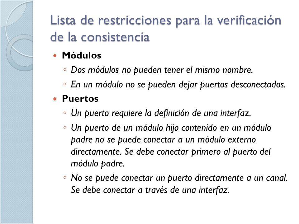 Lista de restricciones para la verificación de la consistencia Módulos Dos módulos no pueden tener el mismo nombre. En un módulo no se pueden dejar pu