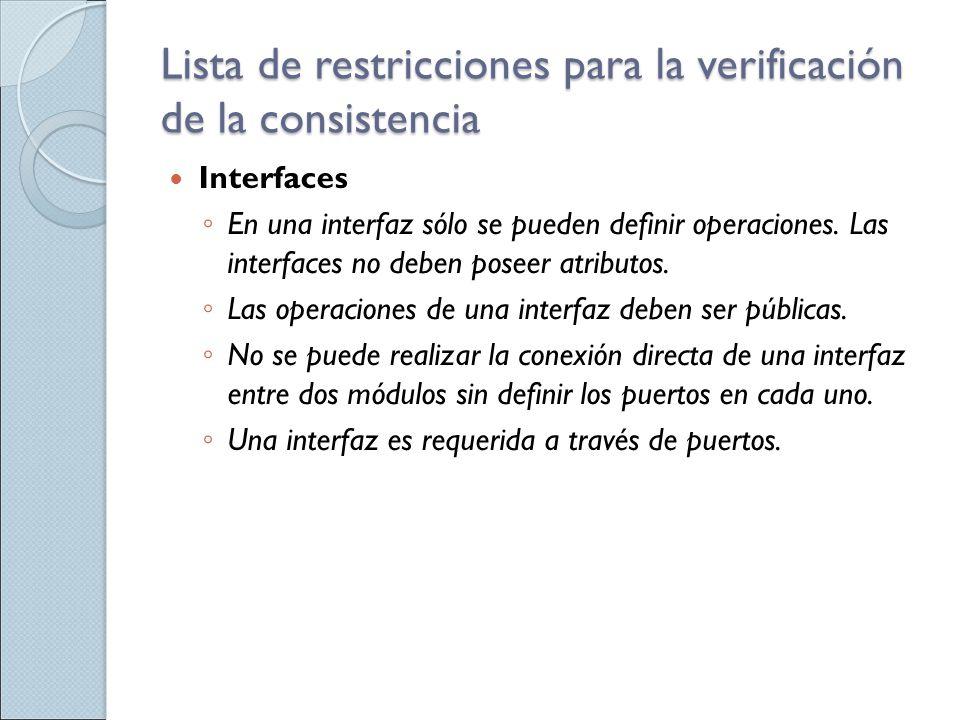Lista de restricciones para la verificación de la consistencia Interfaces En una interfaz sólo se pueden definir operaciones. Las interfaces no deben
