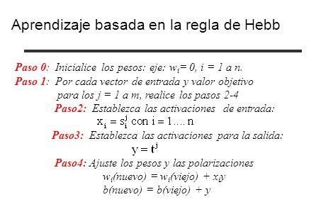 Aprendizaje basada en la regla de Hebb Paso 0: Inicialice los pesos: eje: w i = 0, i = 1 a n. Paso 1: Por cada vector de entrada y valor objetivo para