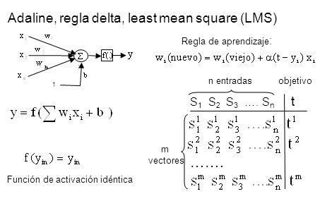 Adaline, regla delta, least mean square (LMS) 1 S 1 S 2 S 3 …. S n t ……. m vectores n entradas objetivo Regla de aprendizaje : Función de activación i