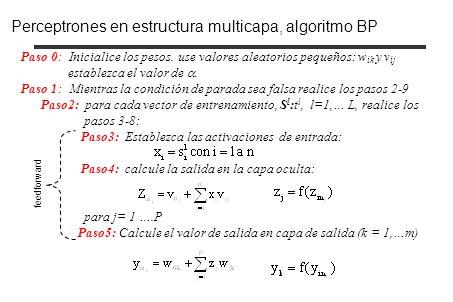 Paso 0: Inicialice los pesos. use valores aleatorios pequeños: w ik y v ij establezca el valor de. Paso 1: Mientras la condición de parada sea falsa r