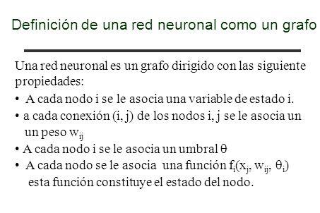 Adaline, regla delta, least mean square (LMS) Paso 0: Inicialice los pesos.