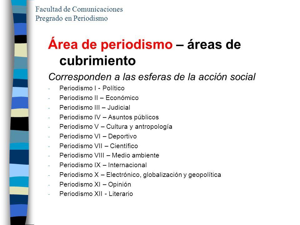Facultad de Comunicaciones Pregrado en Periodismo Área de periodismo – áreas de cubrimiento Corresponden a las esferas de la acción social - Periodism