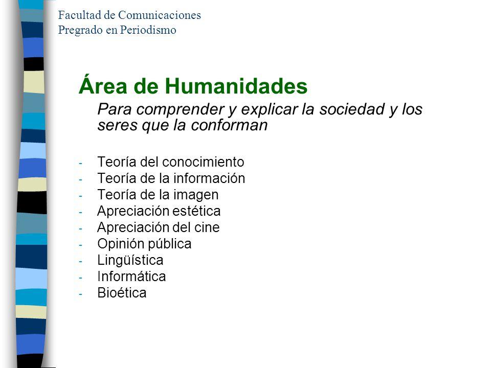 Facultad de Comunicaciones Pregrado en Periodismo Área de Humanidades Para comprender y explicar la sociedad y los seres que la conforman - Teoría del