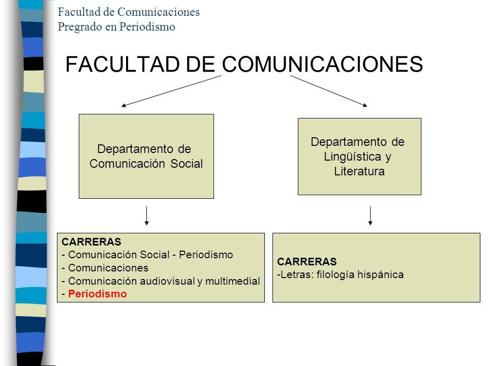 Facultad de Comunicaciones Pregrado en Periodismo FACULTAD DE COMUNICACIONES Departamento de Comunicación Social Departamento de Lingüística y Literat