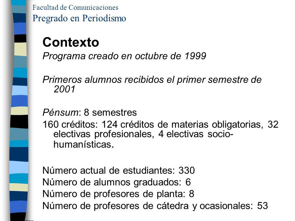 Contexto Programa creado en octubre de 1999 Primeros alumnos recibidos el primer semestre de 2001 Pénsum: 8 semestres 160 créditos: 124 créditos de ma
